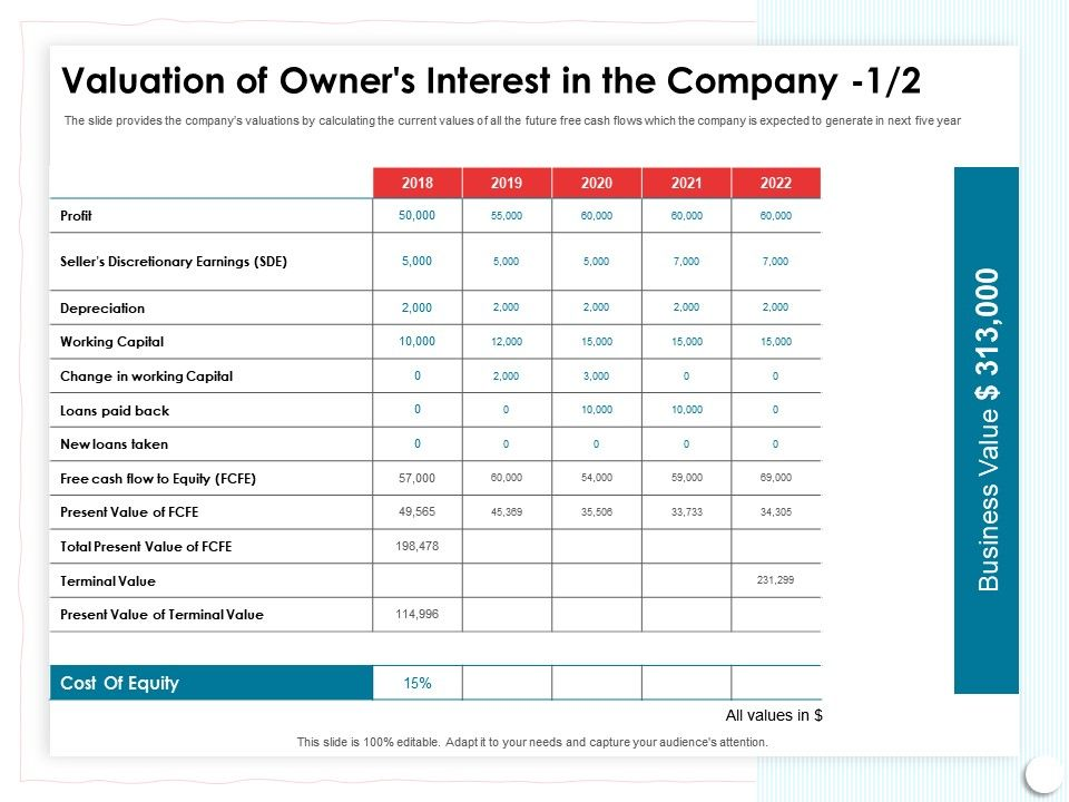 Valuation Of Owners Interest In The Company Free Cash Ppt Powerpoint Presentation Example
