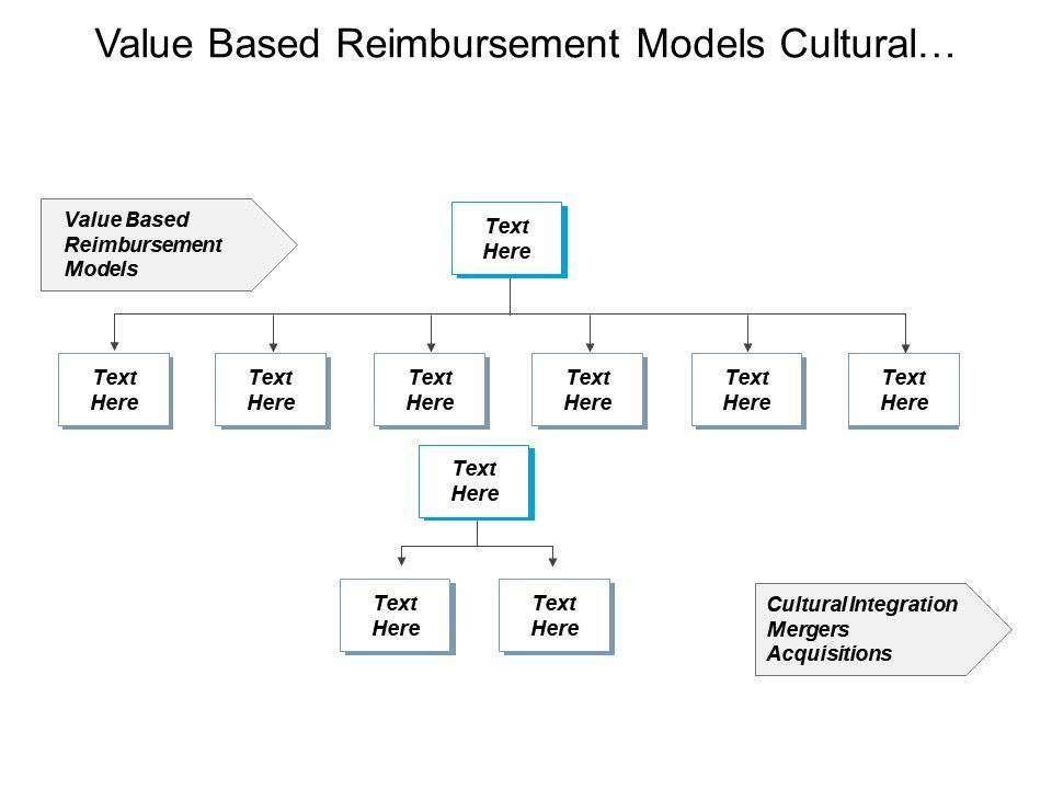 value_based_reimbursement_models_cultural_integration_mergers_acquisitions_cpb_Slide01