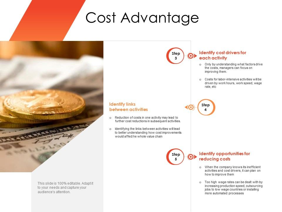 Value Chain Analysis Competitive Advantage Cost Advantage Identify Ppt Outline Picture