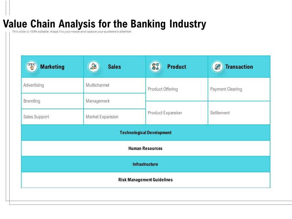 Value Chain Analysis For The Banking Industry