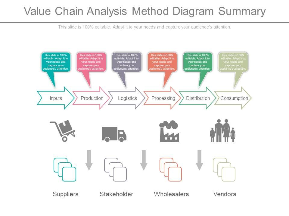 Value chain analysis method diagram summary powerpoint valuechainanalysismethoddiagramsummaryslide01 valuechainanalysismethoddiagramsummaryslide02 ccuart Choice Image