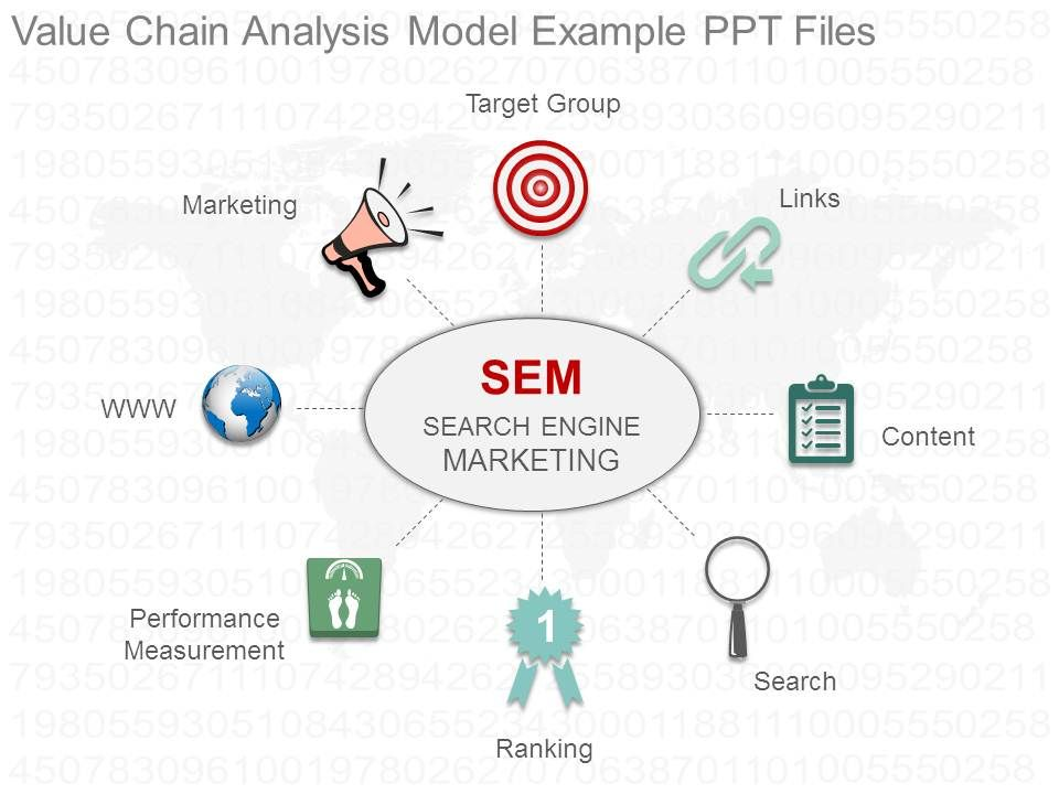 Value Chain Analysis Model Example Ppt Files Powerpoint