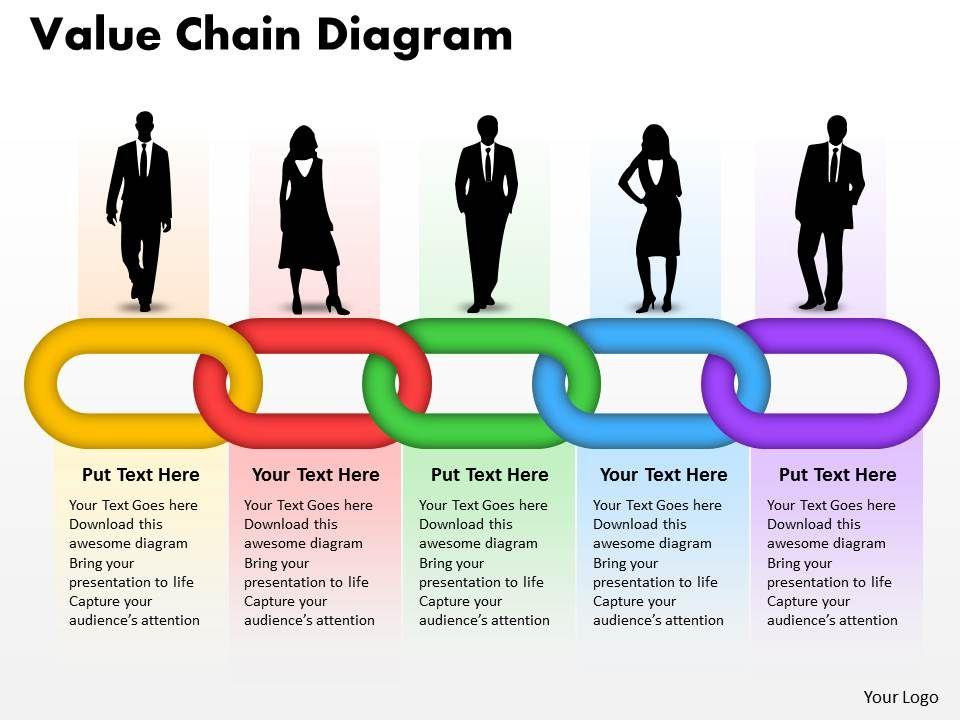 value_chain_diagram_powerpoint_templates_ppt_presentation_slides_0812_Slide01