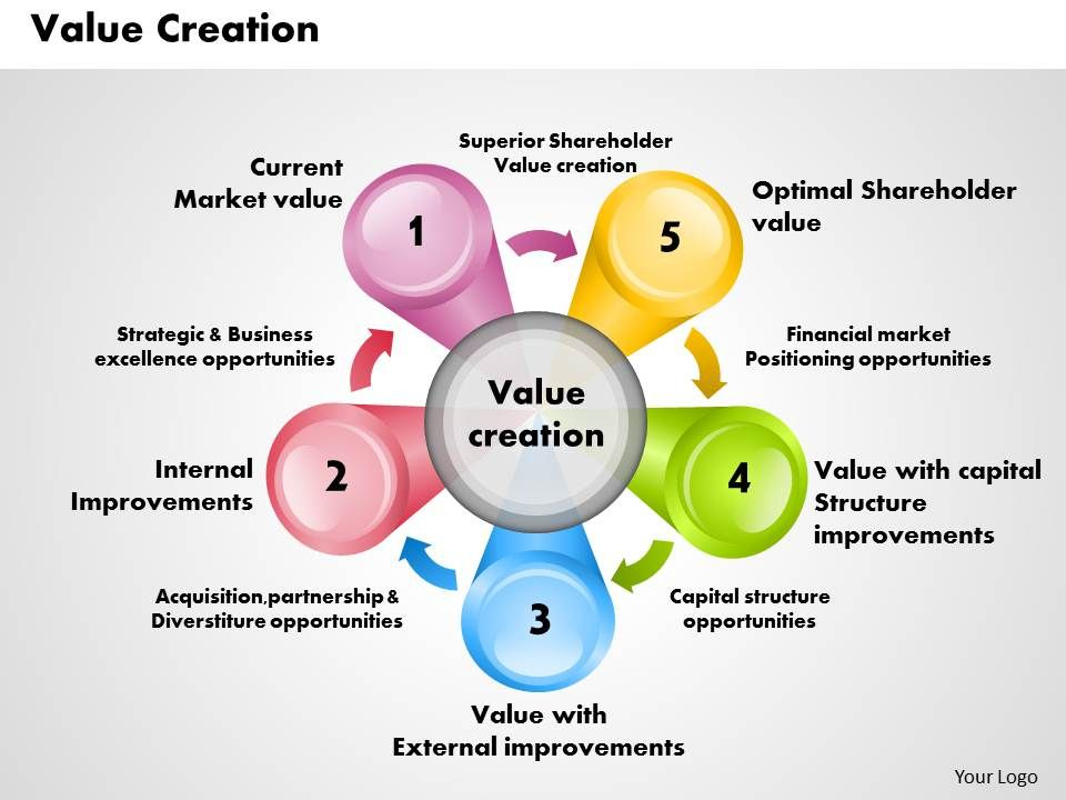 value creation powerpoint presentation slide template | powerpoint, Modern powerpoint