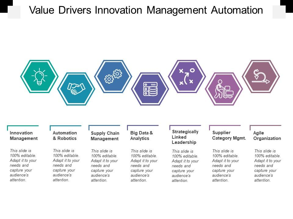 value_drivers_innovation_management_automation_Slide01