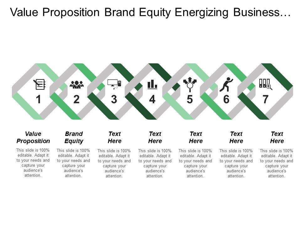 value_proposition_brand_equity_energizing_business_customer_preferences_Slide01