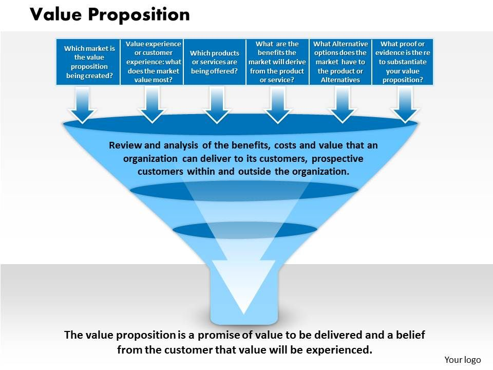 Value Proposition Powerpoint Presentation Slide Template | Presentation  Graphics | Presentation PowerPoint Example | Slide Templates
