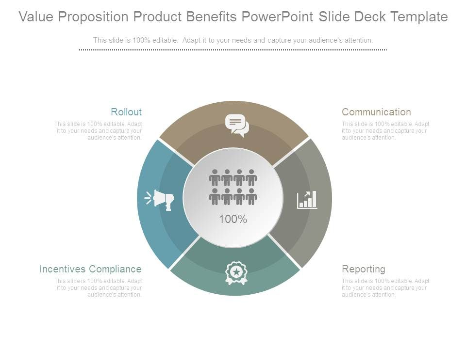 value proposition product benefits powerpoint slide deck template, Presentation templates