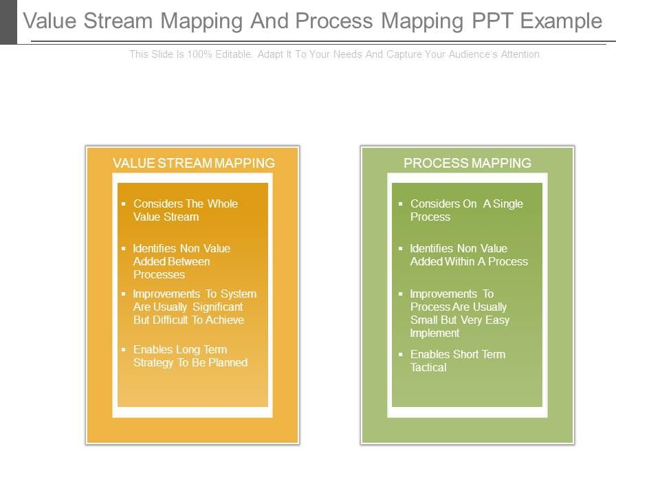 value stream mapping and process mapping ppt example powerpoint