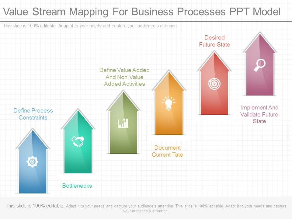 Value Stream Mapping For Business Processes Ppt Model Graphics Presentation Background For Powerpoint Ppt Designs Slide Designs