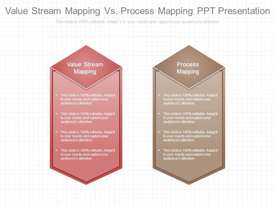 value stream mapping vs process mapping ppt presentation