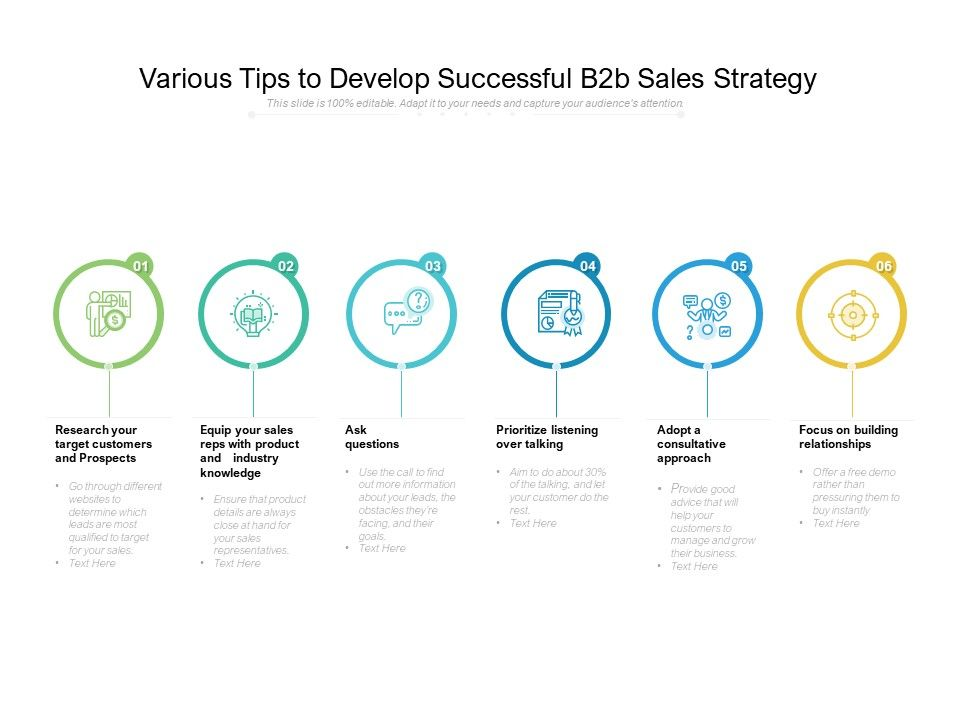 Various Tips To Develop Successful B2b Sales Strategy