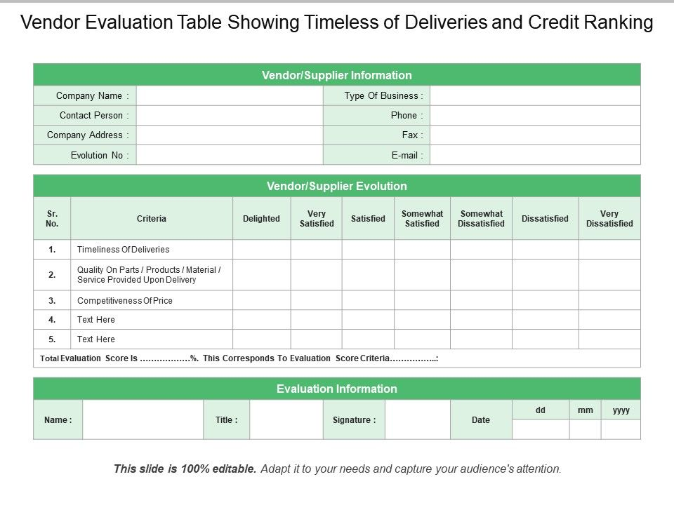vendor_evaluation_table_showing_timeless_of_deliveries_and_credit_ranking_Slide01