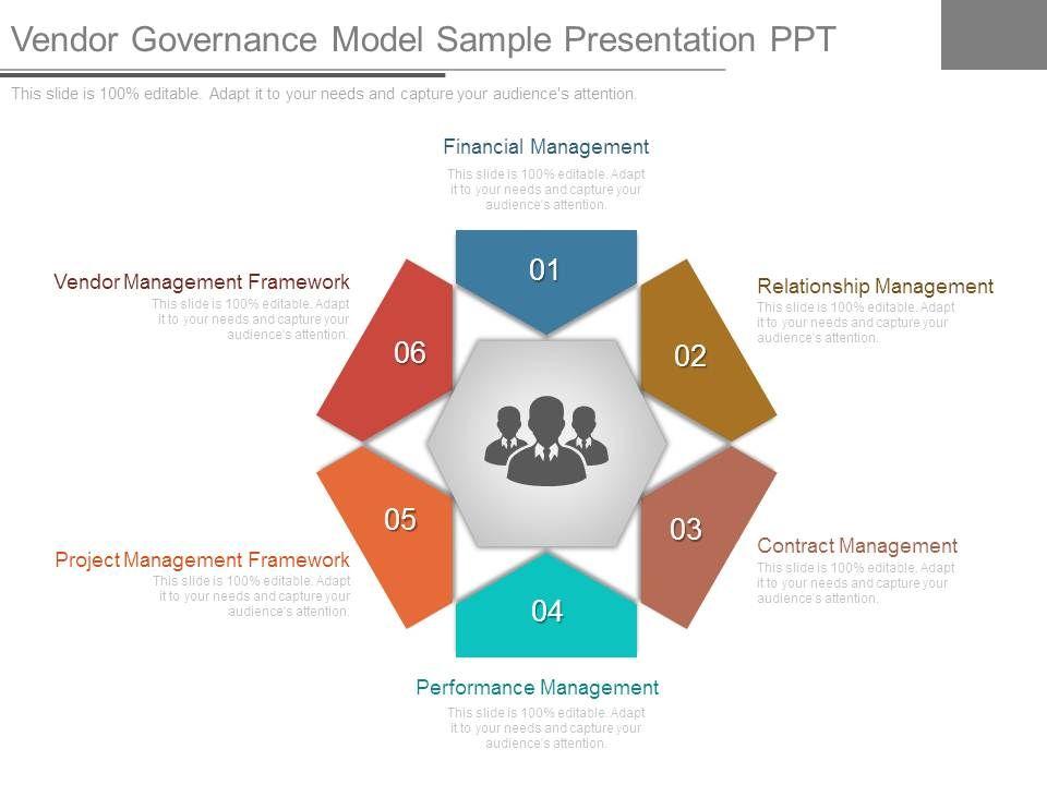 vendor governance model sample presentation ppt powerpoint slide images ppt design templates. Black Bedroom Furniture Sets. Home Design Ideas