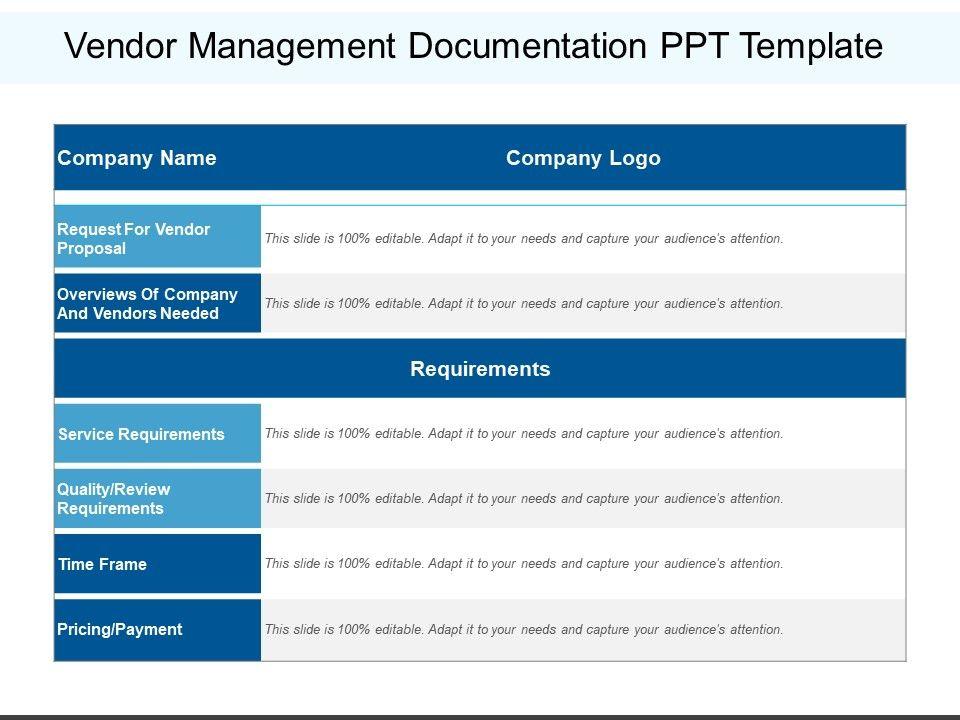 Vendor management documentation ppt template powerpoint for Vendor management program template
