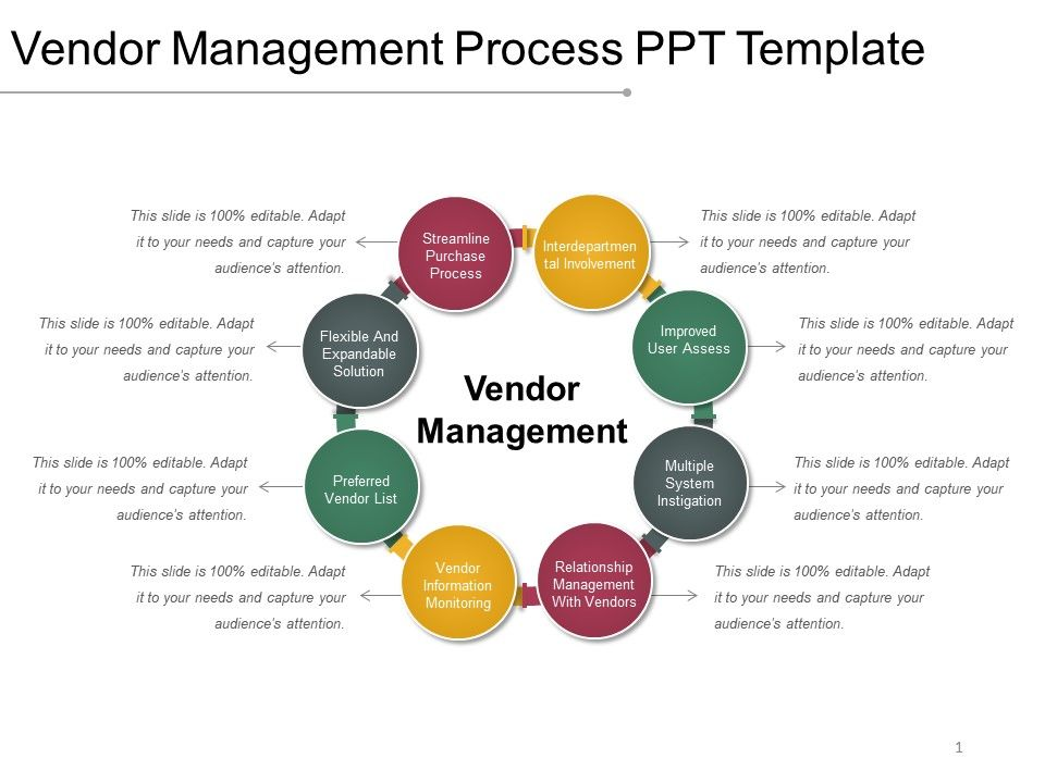vendor management program template - 58044512 style circular loop 8 piece powerpoint
