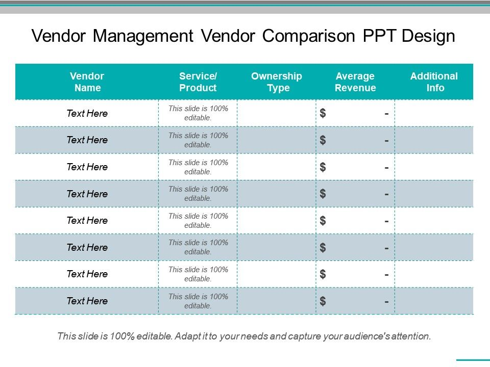 Vendor Management Vendor Comparison Ppt Design Powerpoint Slide