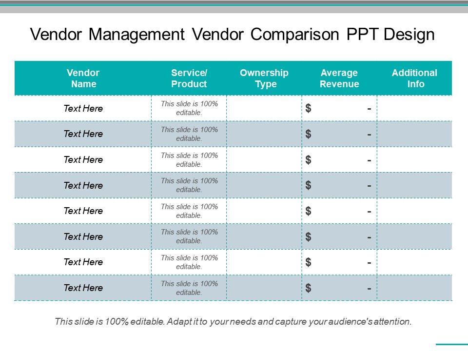 vendor management vendor comparison ppt design