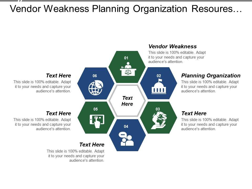 vendor_weakness_planning_organization_resources_planning_capacity_planning_Slide01