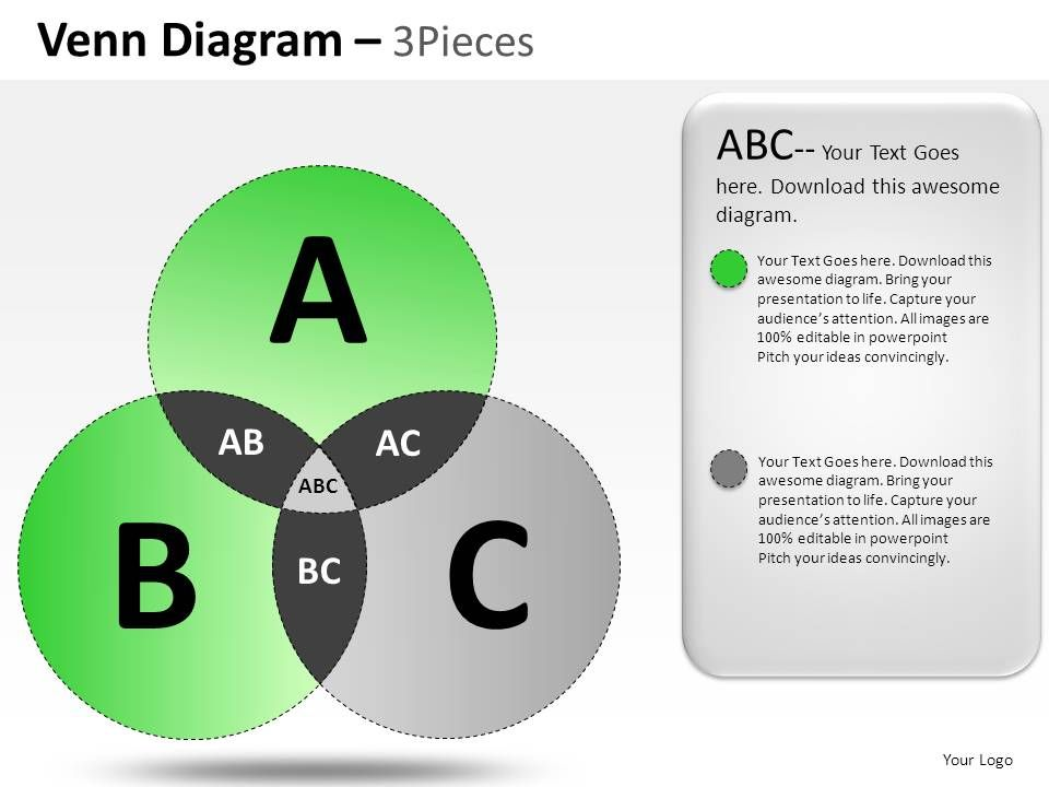 how to make a venn diagram on google slides