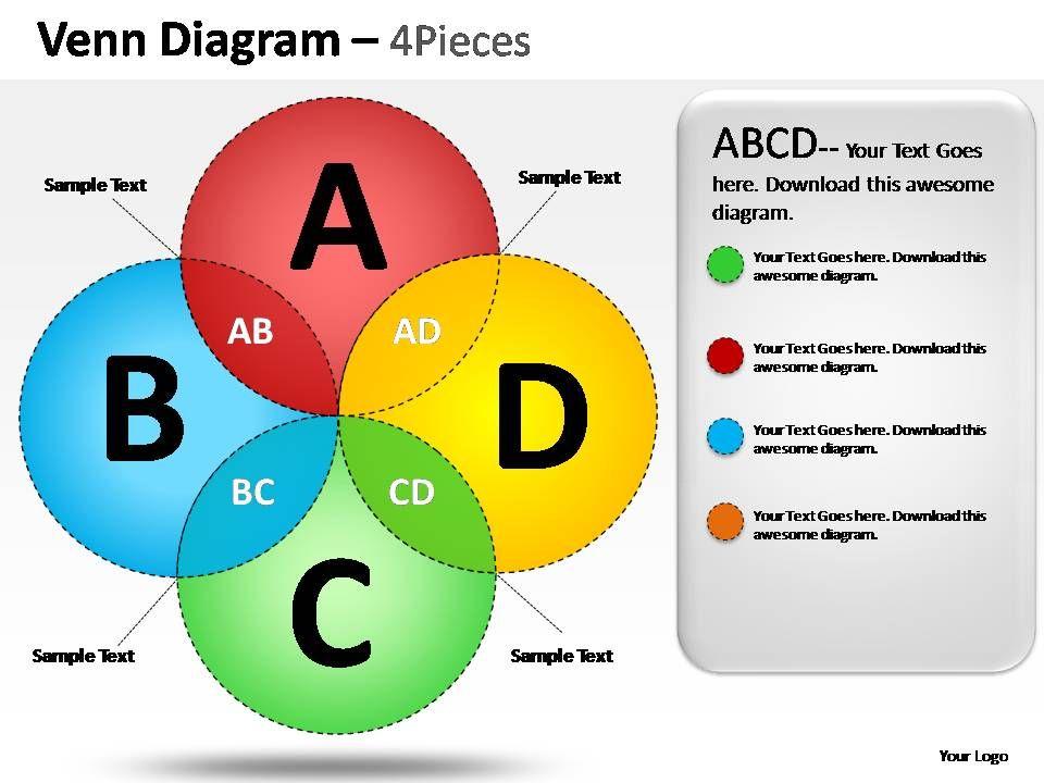 venn_diagram_4_pieces_powerpoint_presentation_slides_Slide01