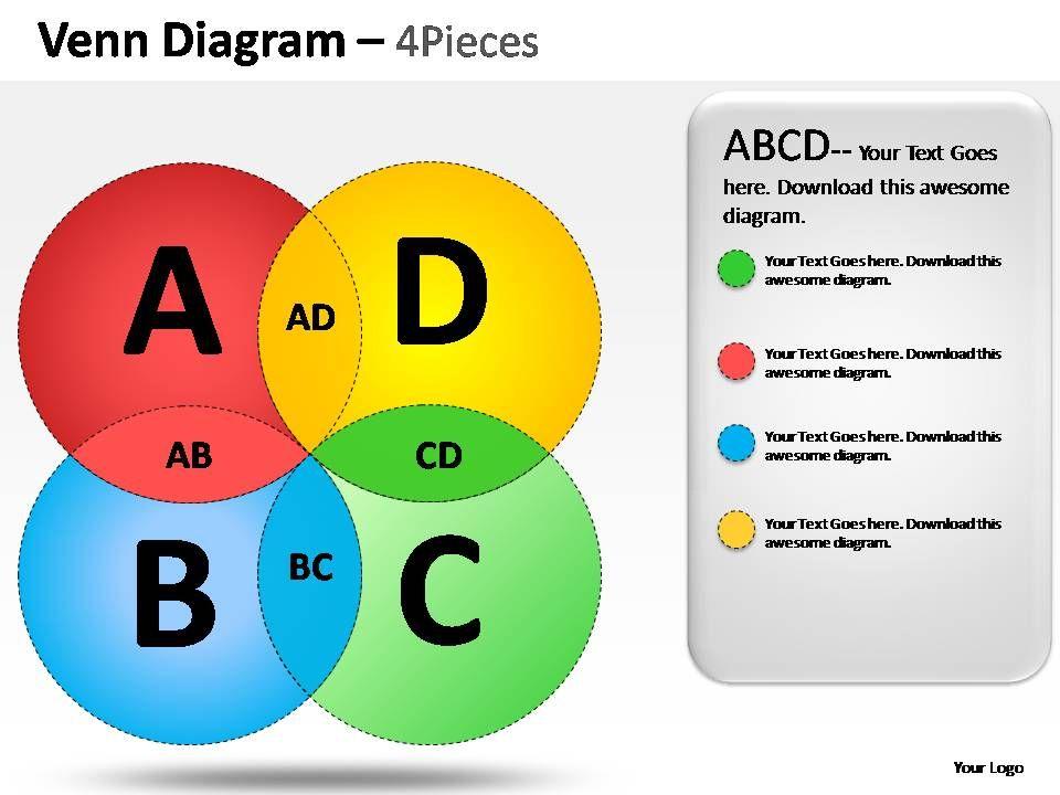 Venn diagram a b c d download wiring diagrams venn diagram 4 pieces powerpoint presentation slides powerpoint rh slideteam net ccuart Images