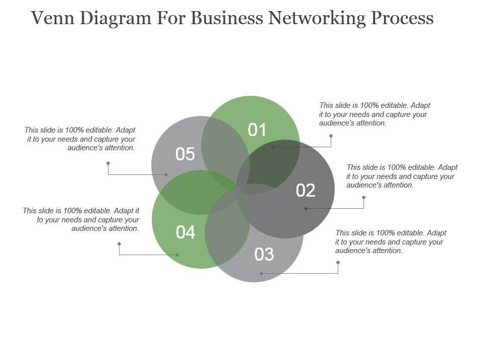 Venn Diagram For Business Networking Process Powerpoint Slide