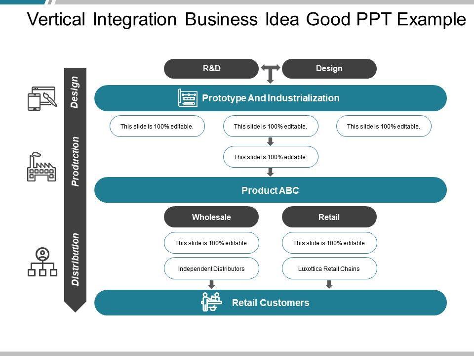 Vertical Integration Business Idea Good Ppt Example | Templates