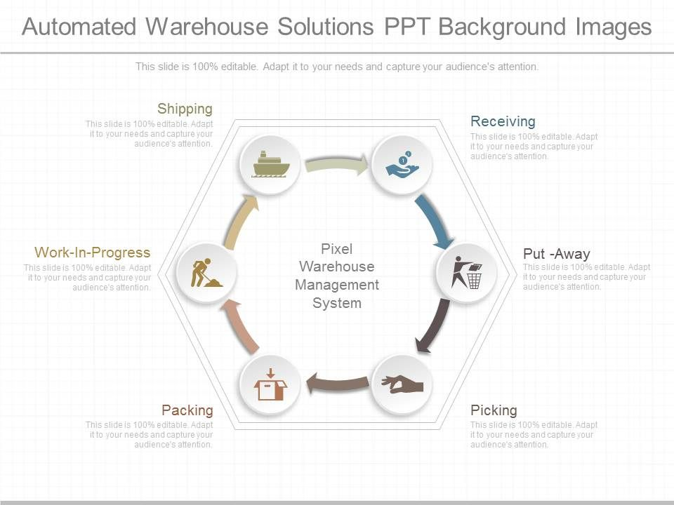View Automated Warehouse Solutions Ppt Background Images | PPT