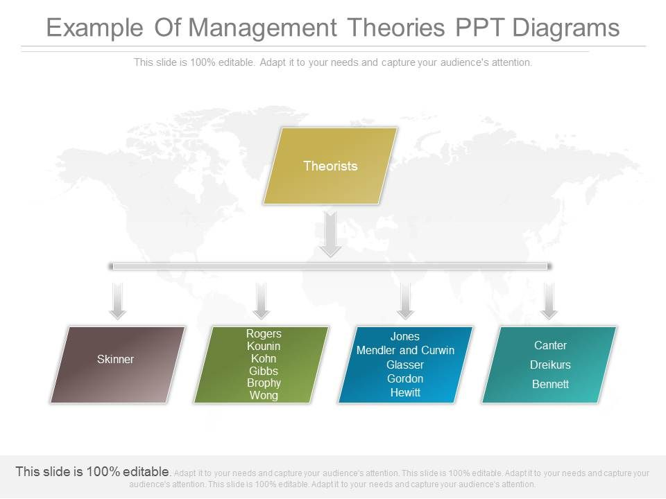 View Example Of Management Theories Ppt Diagrams | PowerPoint Shapes