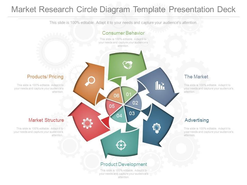 view market research circle diagram template presentation deck. Black Bedroom Furniture Sets. Home Design Ideas