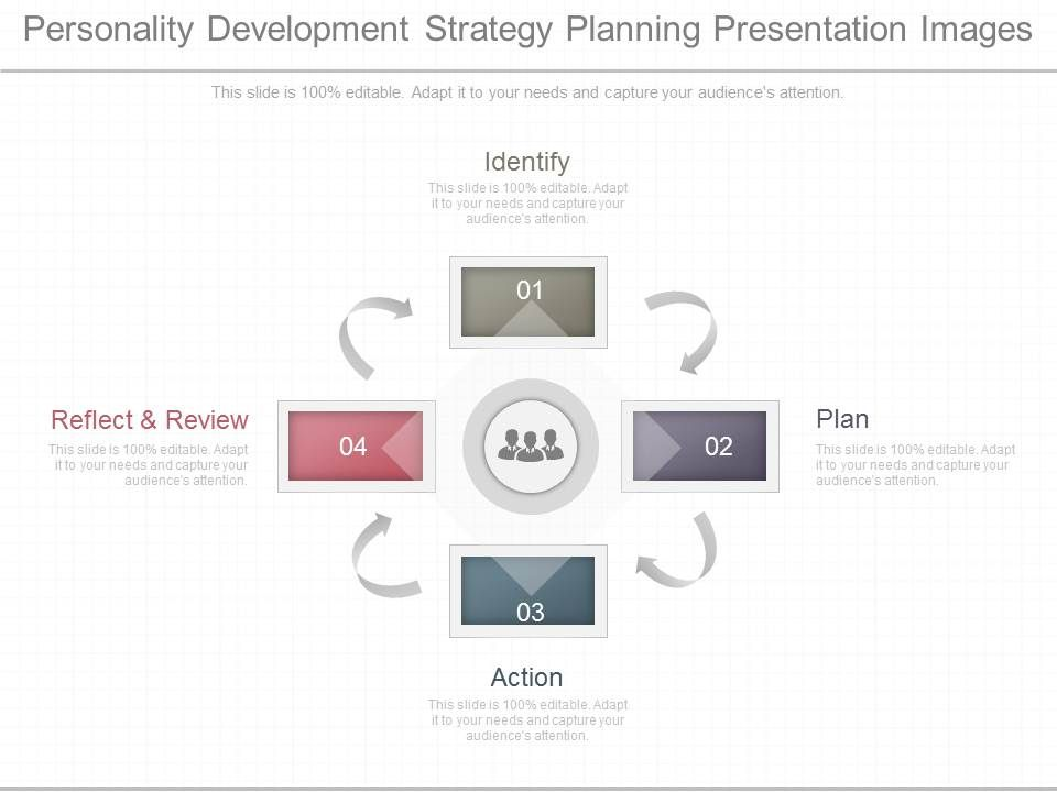 View Personality Development Strategy Planning Presentation Images ...