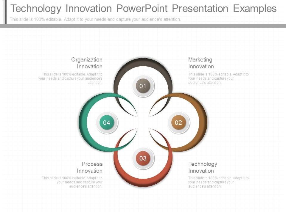 view technology innovation powerpoint presentation examples