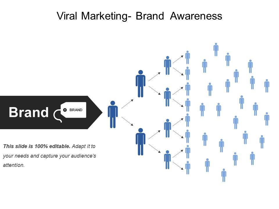 viral marketing ppt