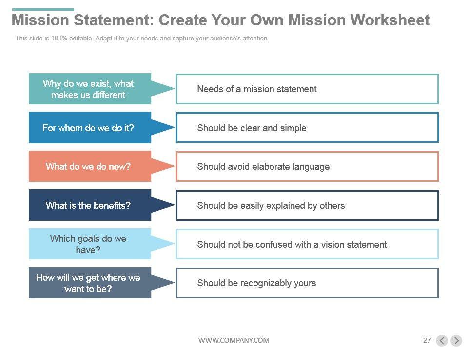 Business description and vision business plan persuasive essay academic dishonesty