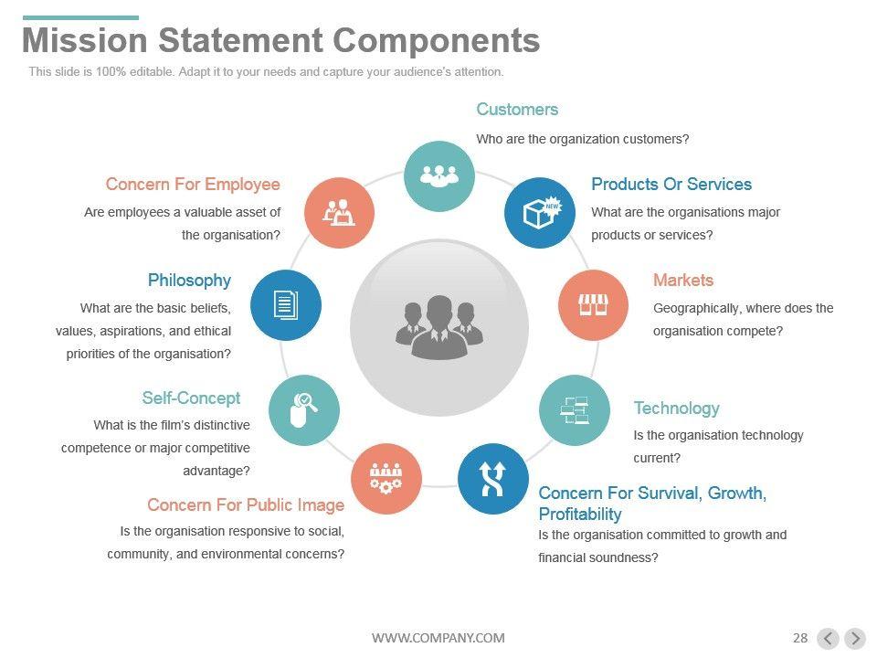 community center mission statement