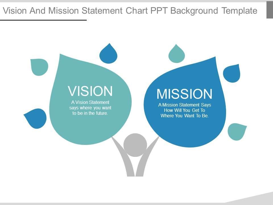 Vision And Mission Statement Chart Ppt Background Template