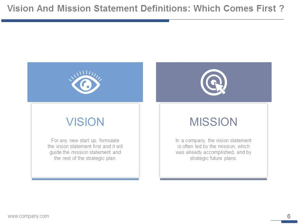 Vision And Mission Strategic Management PowerPoint