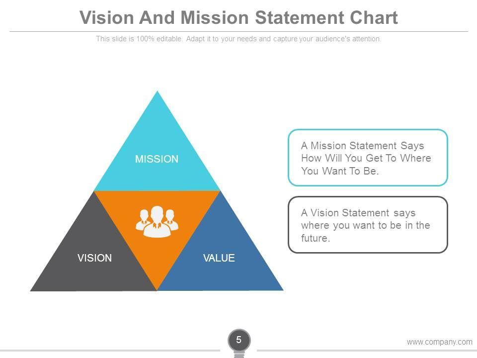 vision mission goals