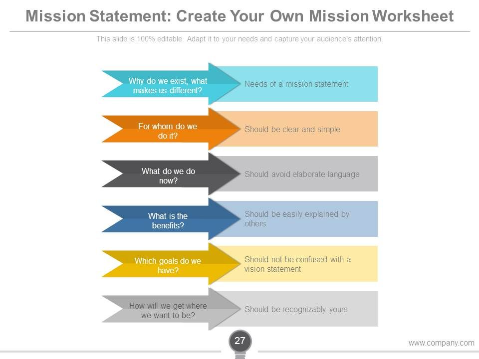 Vision Mission Goals And Objectives PowerPoint Presentation Slides – Goals and Objectives Worksheet