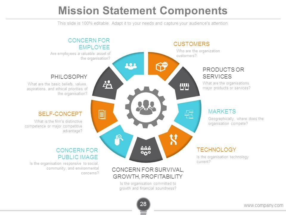 Vision Mission Goals And Objectives PowerPoint Presentation