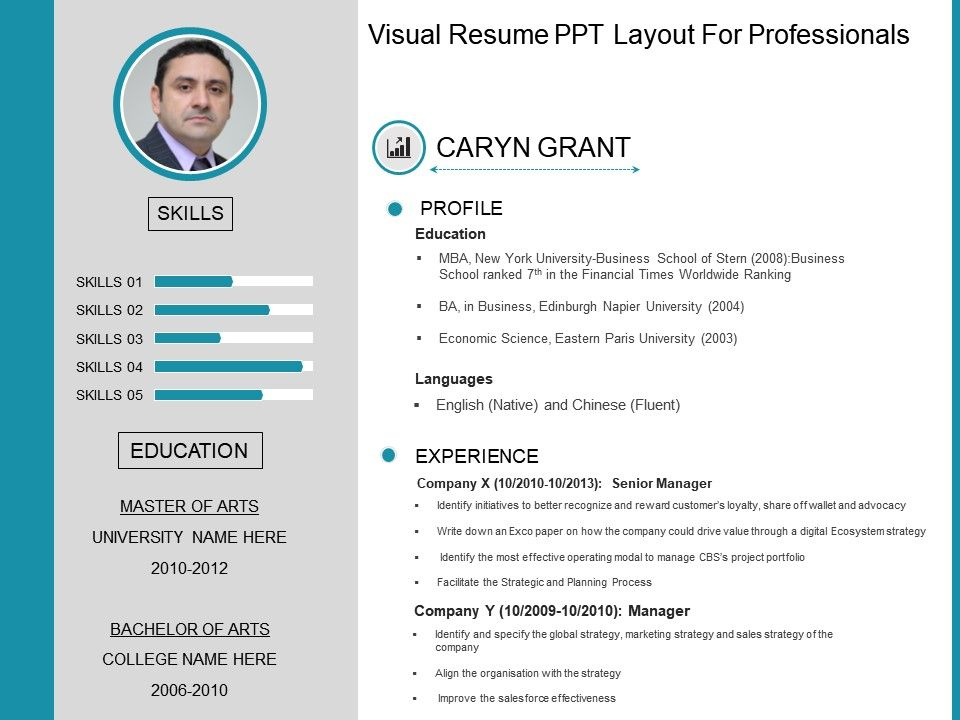 Visual Resume Ppt Layout For Professionals | PowerPoint Slide ...