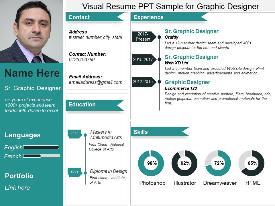Visual Resume Ppt Sample For Graphic Designer Powerpoint