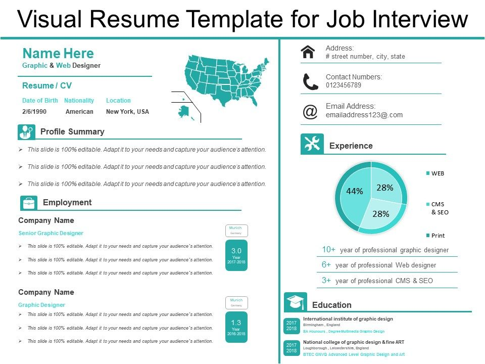Visual Resume Template For Job Interview Presentation Powerpoint