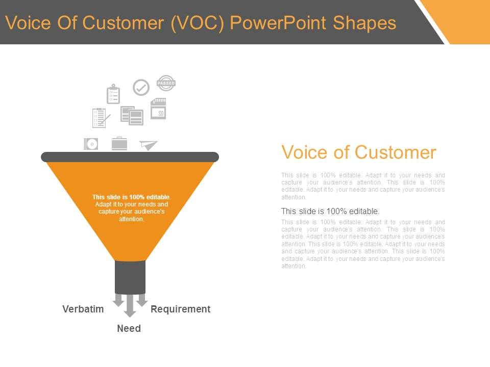 Voice Of Customer Voc Powerpoint Shapes   Template Presentation ...