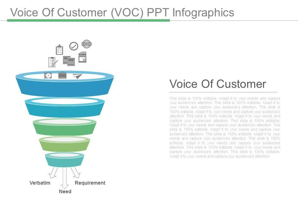 Voice Of Customer Voc Ppt Infographics   PowerPoint Presentation ...