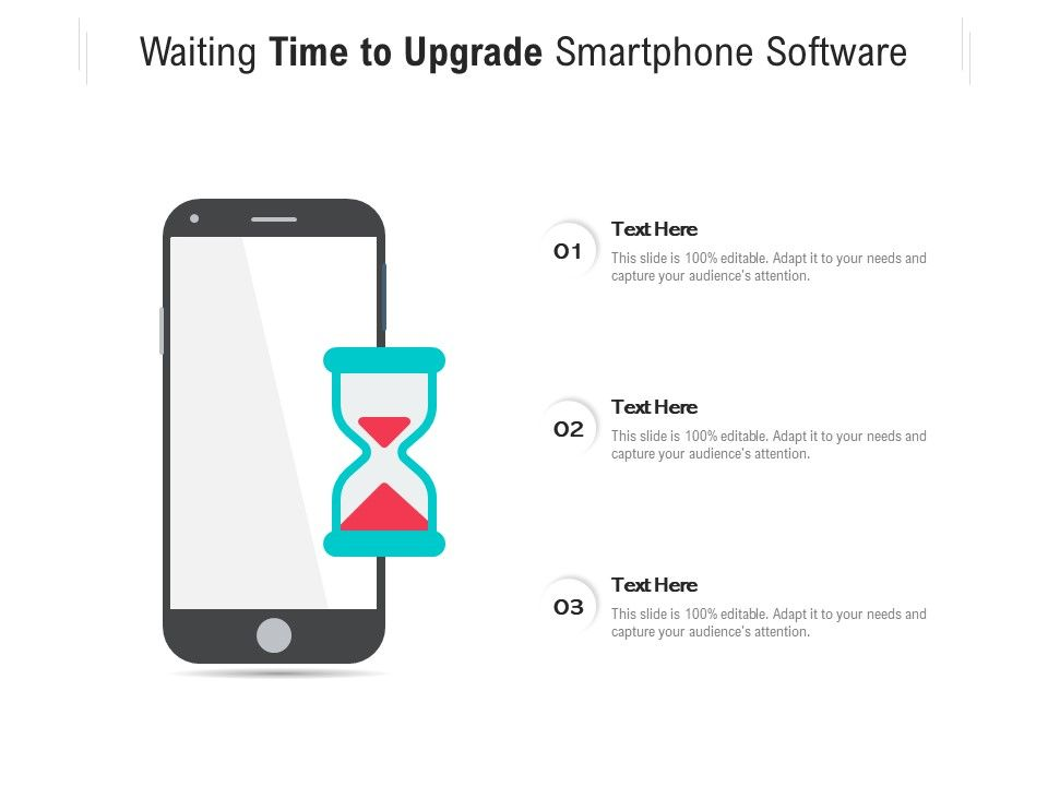 Waiting Time To Upgrade Smartphone Software