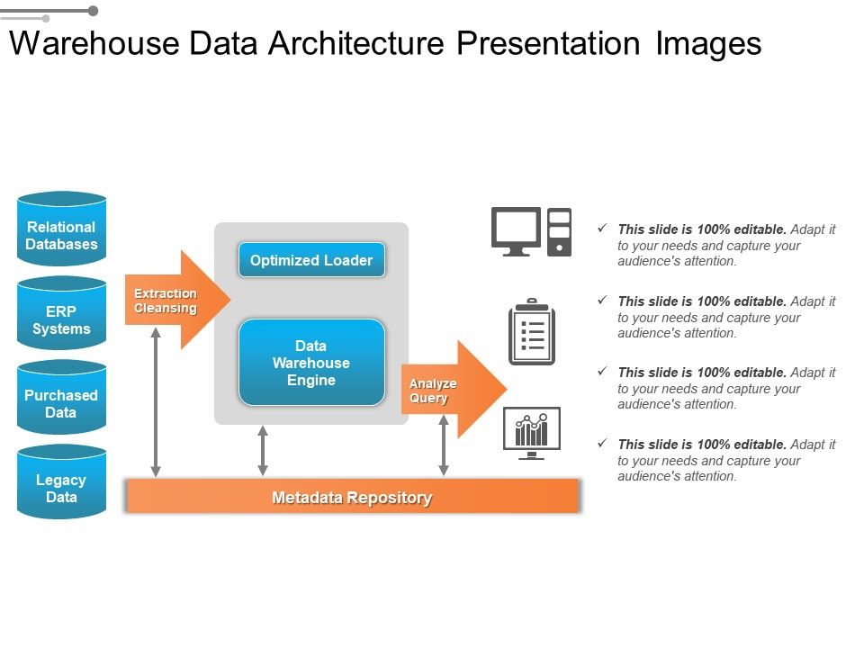 Warehouse Data Architecture Presentation Images | PowerPoint