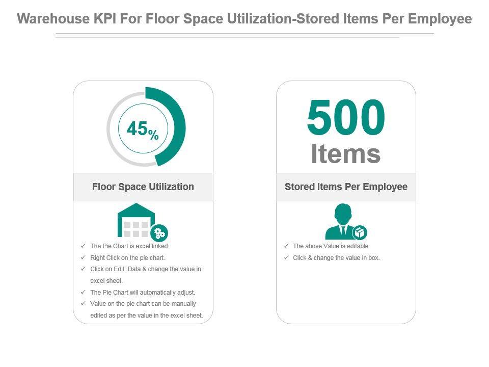 Warehouse kpi for floor space utilization stored items per employee warehousekpiforfloorspaceutilizationstoreditemsperemployeepresentationslideslide01 toneelgroepblik Image collections