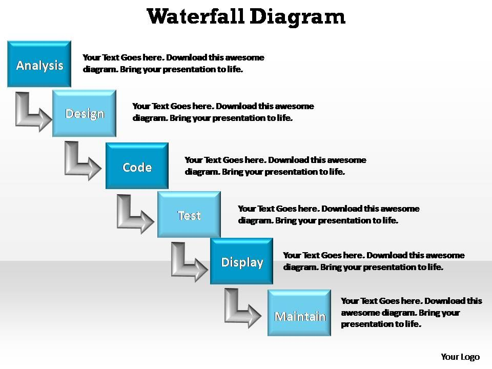 business water flow waterfall diagram powerpoint presentation
